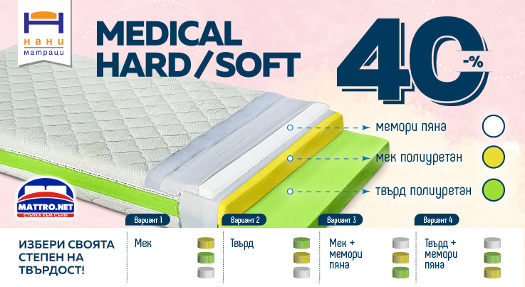 matrak-medical-hard-and-soft-baner-matraci