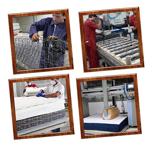 производство на матраци Матраци от Всички Производители на НАЙ НИСКИ ЦЕНИ в Mattro производство на матраци