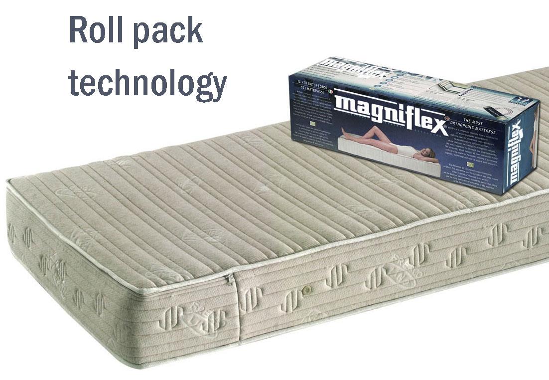 матраци магнифлекс размери Матраци Магнифлекс на СУПЕР НИСКИ ЦЕНИ от Mattro.net матраци магнифлекс размери